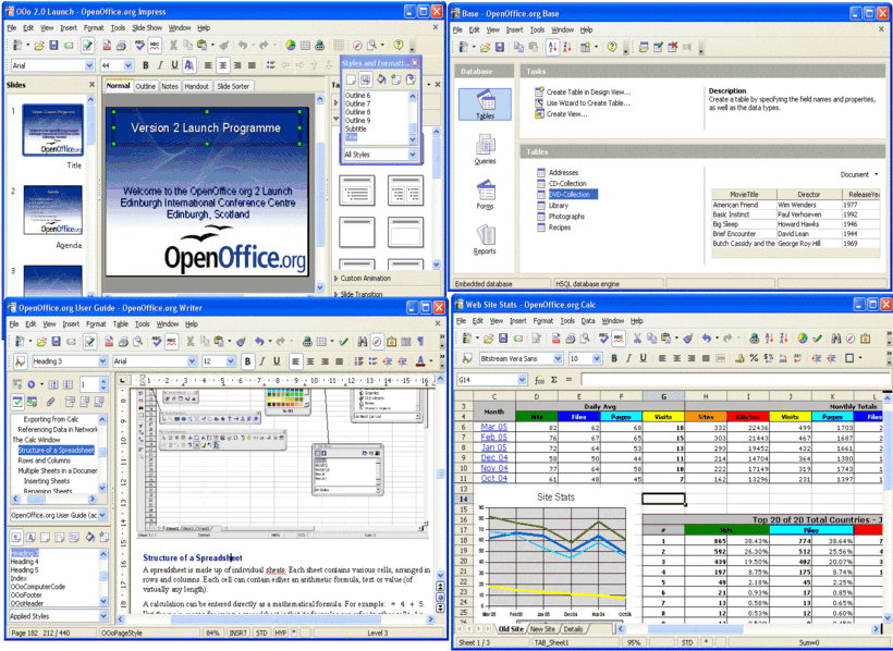 open office. OPEN OFFICE